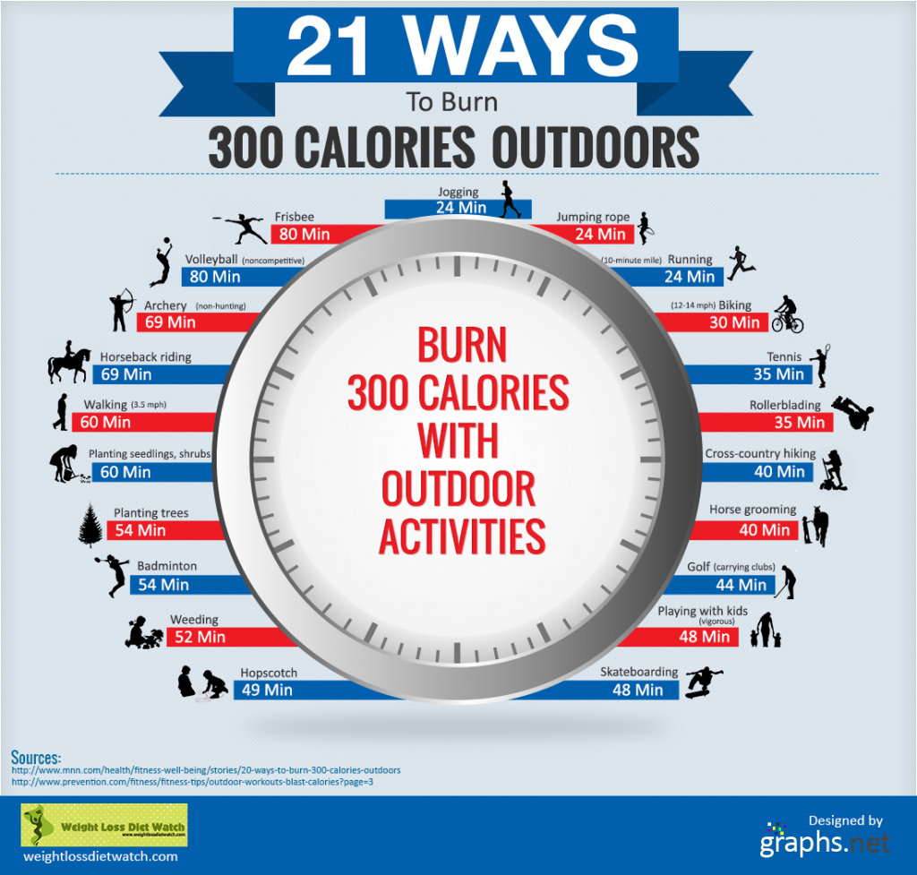 21 Ways to Burn 300 Calories Outdoor